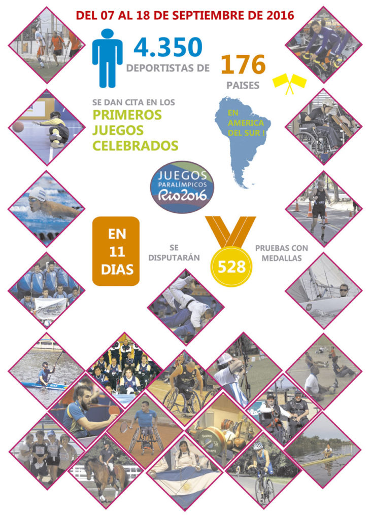 paralimpicos_2016